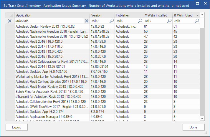 Smart Inventory: Applications Usage Summary
